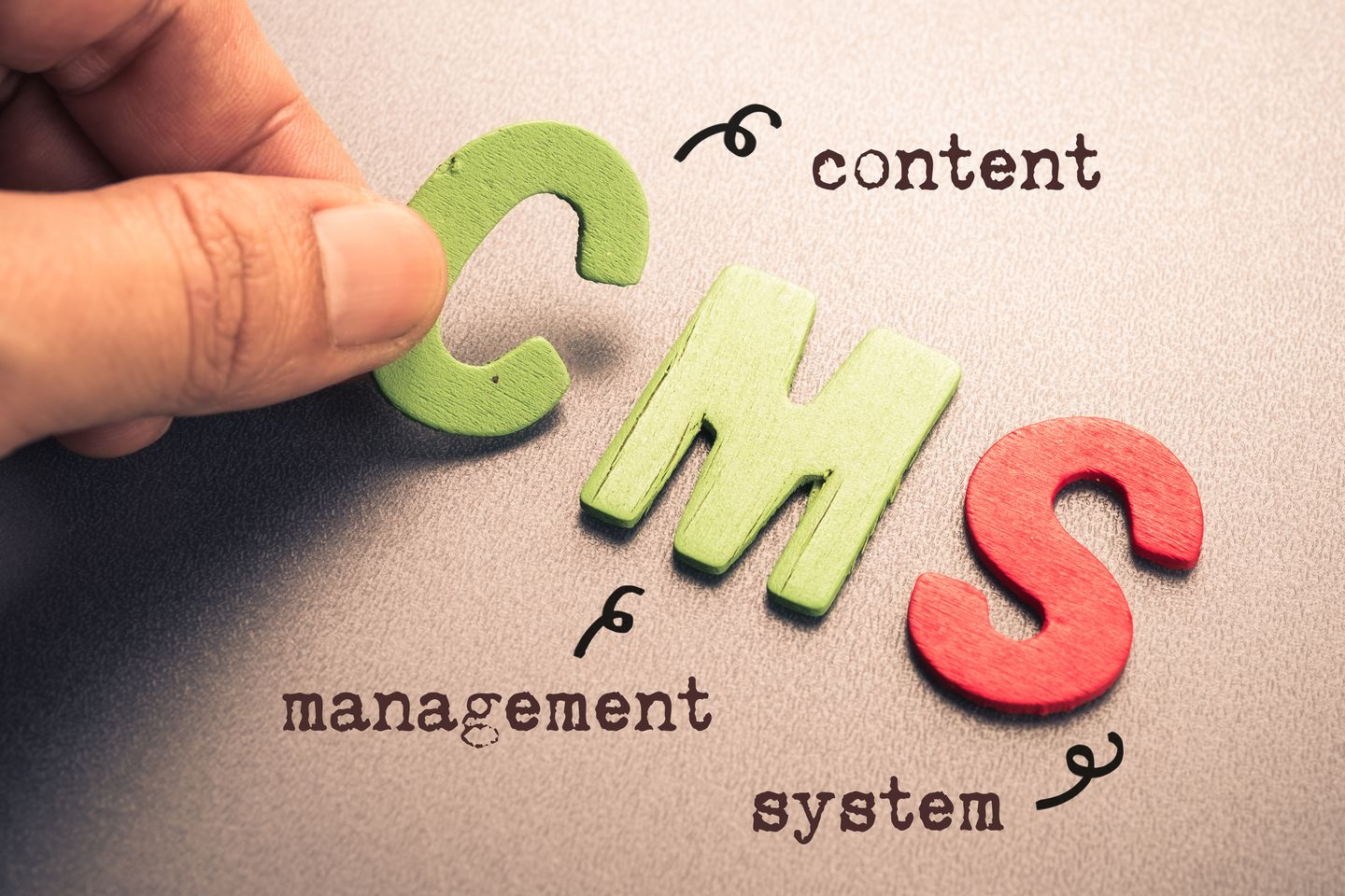 Take Control With A Content Management System