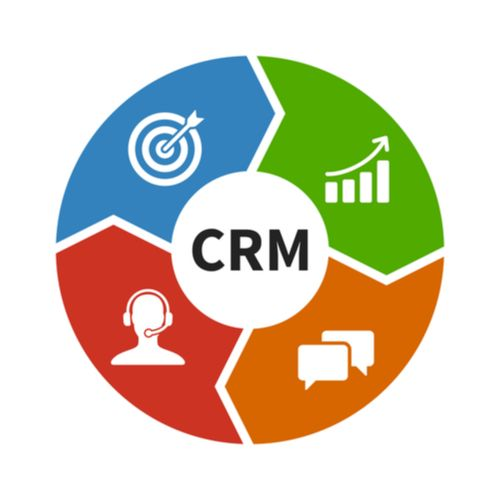business crm solutions
